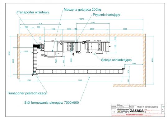 Linia dopierogów - układ wpomieszczeniu, projekt